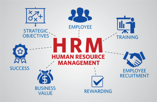 Benefits of HR Software