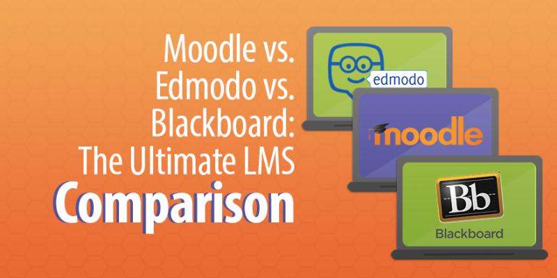 Moodle – Advantages and Disadvantages